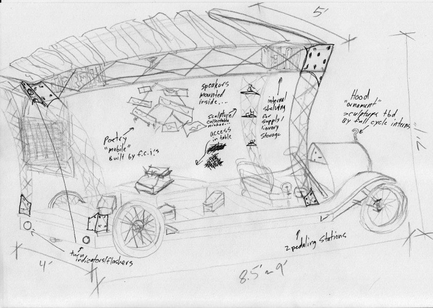 Poetry Mobile: Working sketch